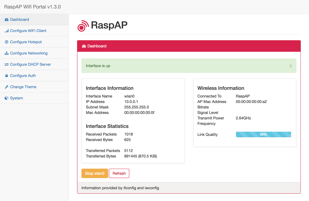 RaspAP Wifi Hotspot - Raspberry Valley